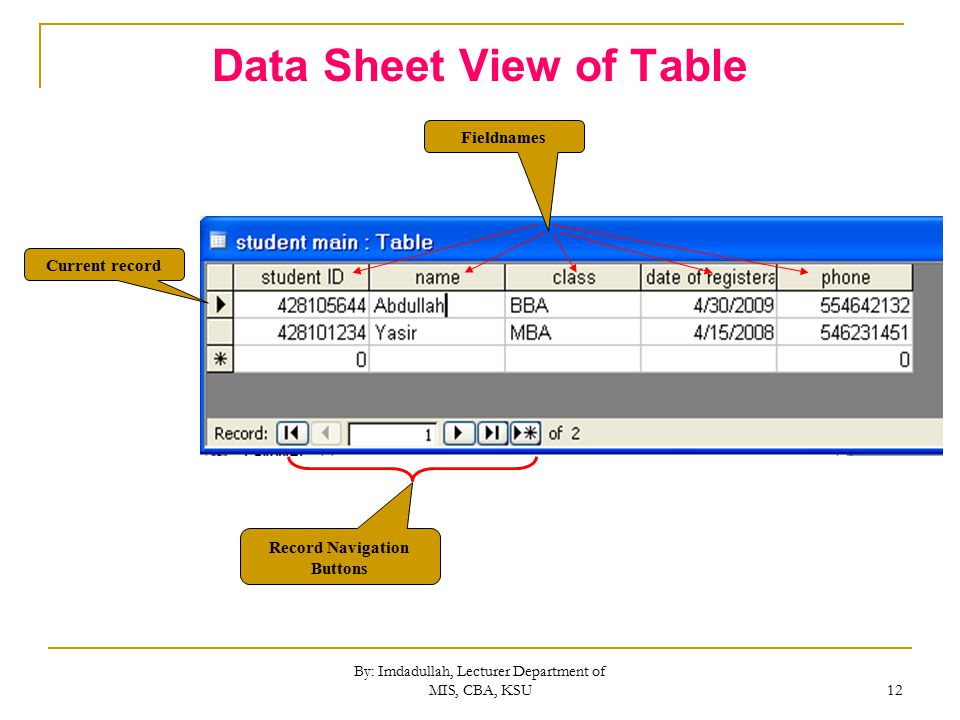 By: Imdadullah, Lecturer Department of MIS, CBA, KSU 12 Data Sheet View of Table Current record Record Navigation Buttons Fieldnames