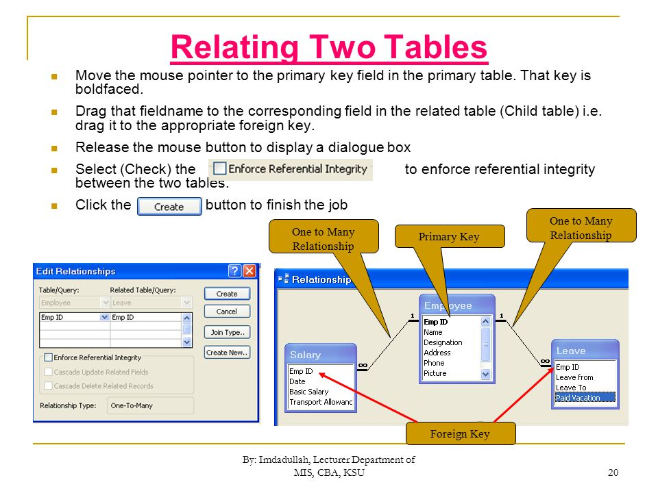 By: Imdadullah, Lecturer Department of MIS, CBA, KSU 20 Relating Two Tables Move the mouse pointer to the primary key field in the primary table.
