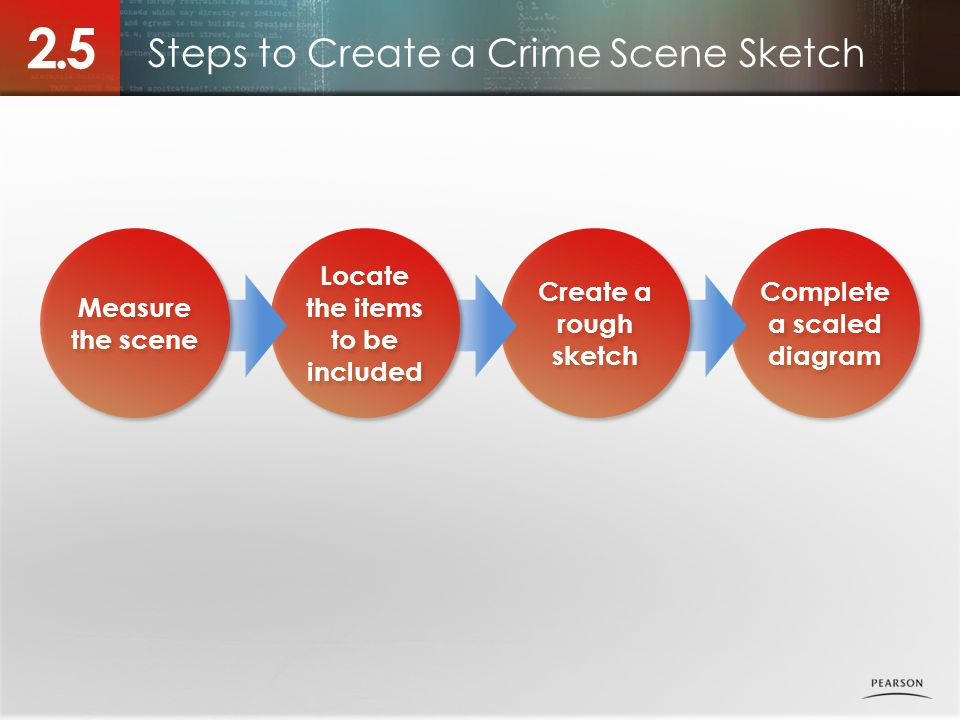 Complete a scaled diagram Create a rough sketch Locate the items to be included Measure the scene Steps to Create a Crime Scene Sketch 2.5