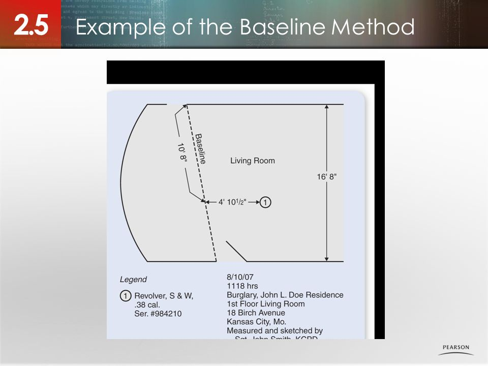 Example of the Baseline Method 2.5