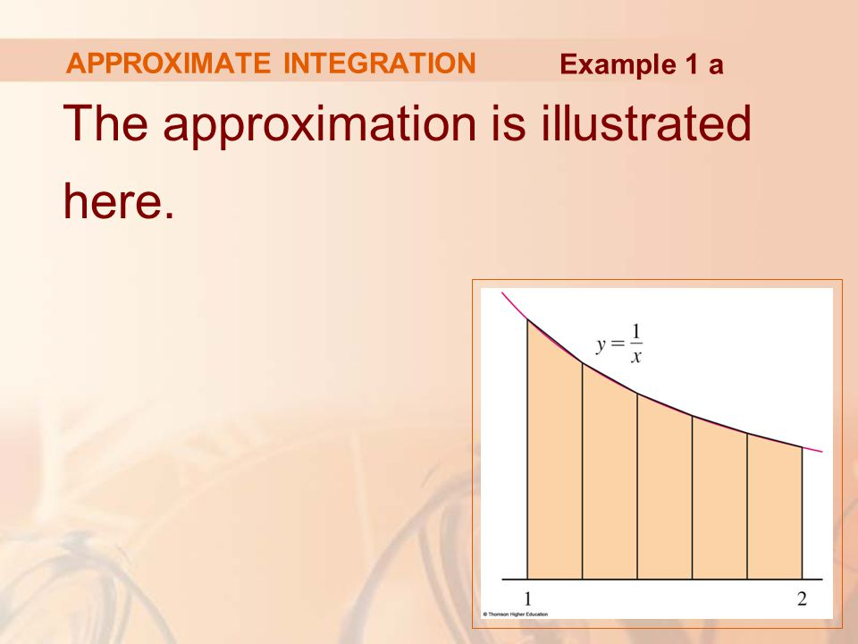 APPROXIMATE INTEGRATION The approximation is illustrated here. Example 1 a