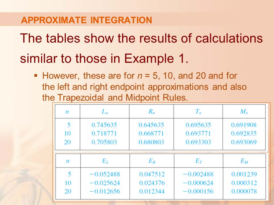 APPROXIMATE INTEGRATION The tables show the results of calculations similar to those in Example 1.