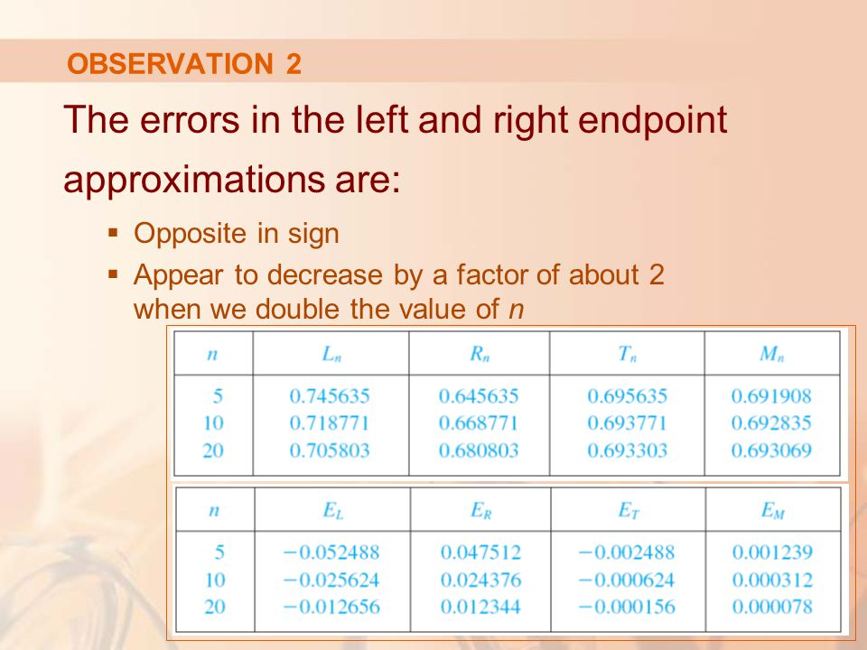 OBSERVATION 2 The errors in the left and right endpoint approximations are:  Opposite in sign  Appear to decrease by a factor of about 2 when we double the value of n
