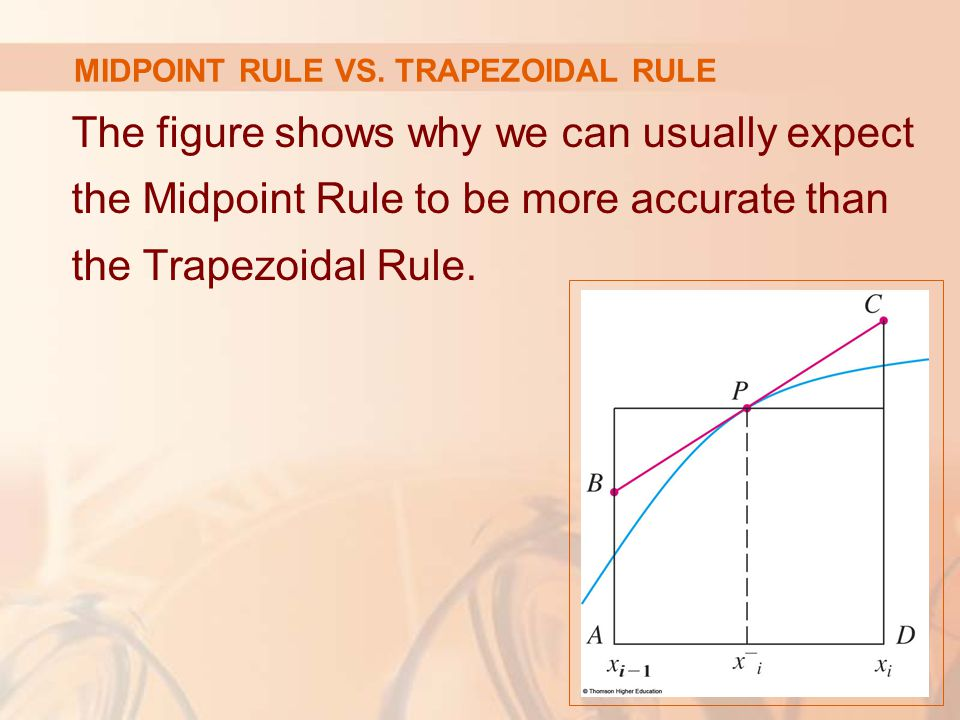 MIDPOINT RULE VS.