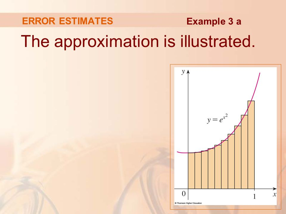 ERROR ESTIMATES The approximation is illustrated. Example 3 a