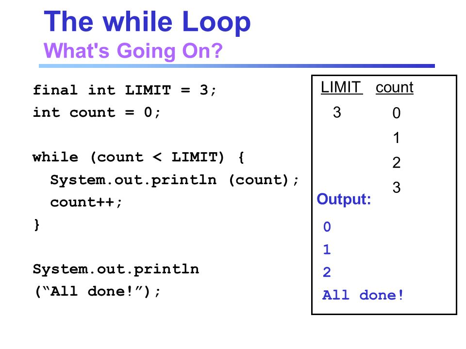 The while Loop What s Going On.