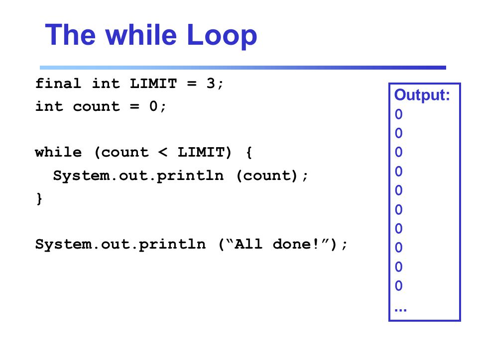 The while Loop final int LIMIT = 3; int count = 0; while (count < LIMIT) { System.out.println (count); } System.out.println ( All done! ); Output: 0...