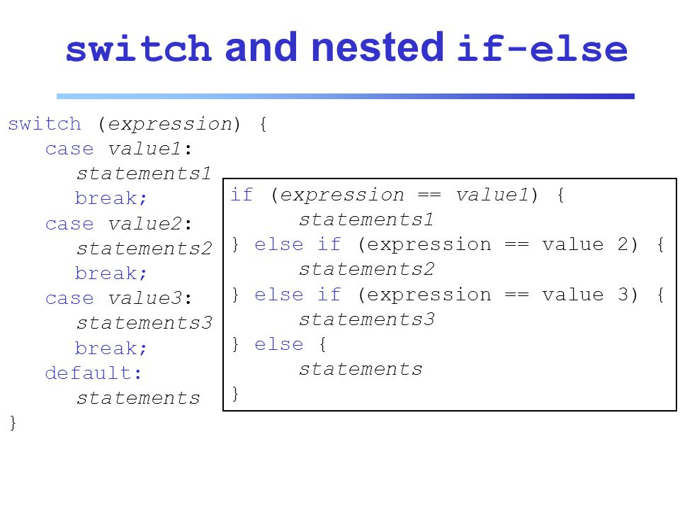 switch and nested if-else if (expression == value1) { statements1 } else if (expression == value 2) { statements2 } else if (expression == value 3) { statements3 } else { statements } switch (expression) { case value1: statements1 break; case value2: statements2 break; case value3: statements3 break; default: statements }