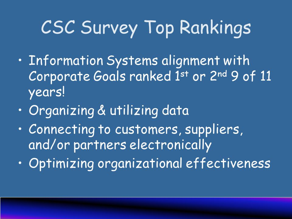 CSC Survey Top Rankings Information Systems alignment with Corporate Goals ranked 1 st or 2 nd 9 of 11 years.