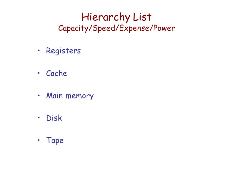 Hierarchy List Capacity/Speed/Expense/Power Registers Cache Main memory Disk Tape