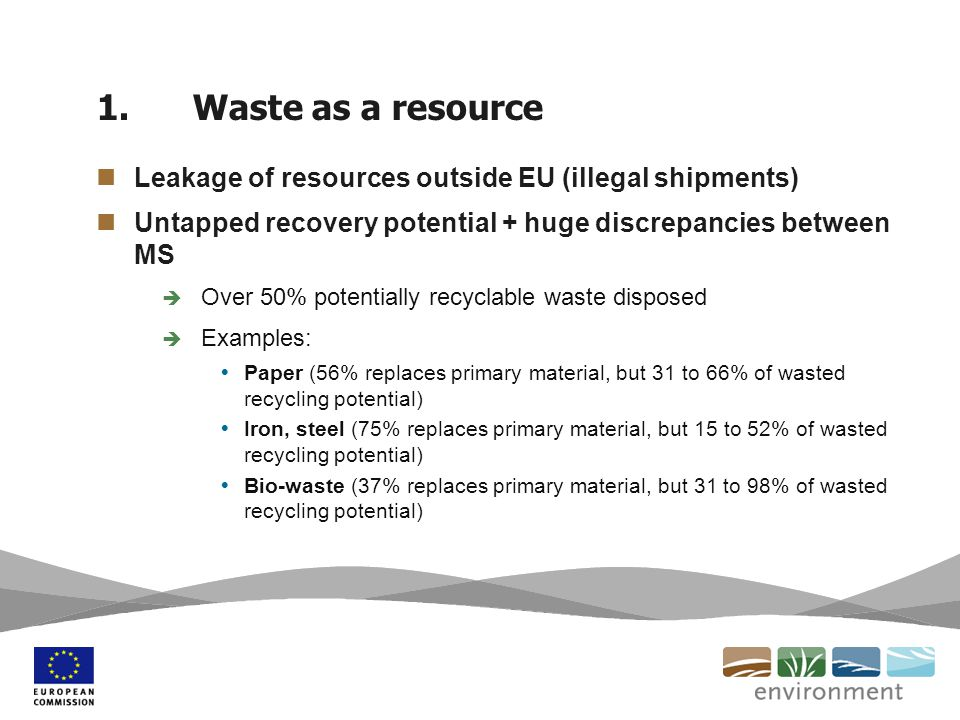 1.Waste as a resource Leakage of resources outside EU (illegal shipments) Untapped recovery potential + huge discrepancies between MS  Over 50% potentially recyclable waste disposed  Examples:  Paper (56% replaces primary material, but 31 to 66% of wasted recycling potential)  Iron, steel (75% replaces primary material, but 15 to 52% of wasted recycling potential)  Bio-waste (37% replaces primary material, but 31 to 98% of wasted recycling potential)