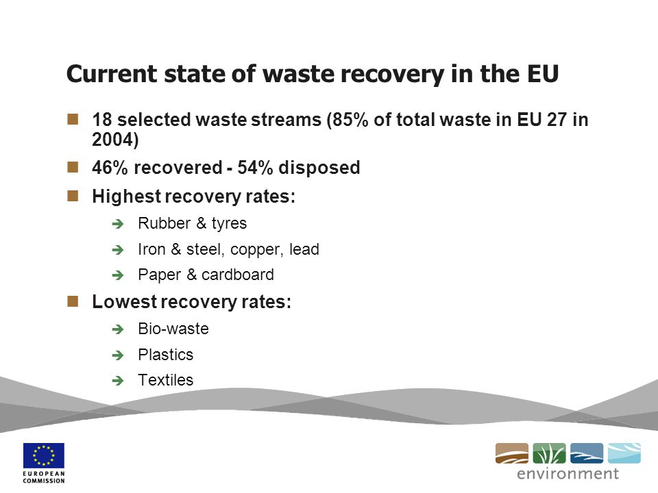 Current state of waste recovery in the EU 18 selected waste streams (85% of total waste in EU 27 in 2004) 46% recovered - 54% disposed Highest recovery rates:  Rubber & tyres  Iron & steel, copper, lead  Paper & cardboard Lowest recovery rates:  Bio-waste  Plastics  Textiles