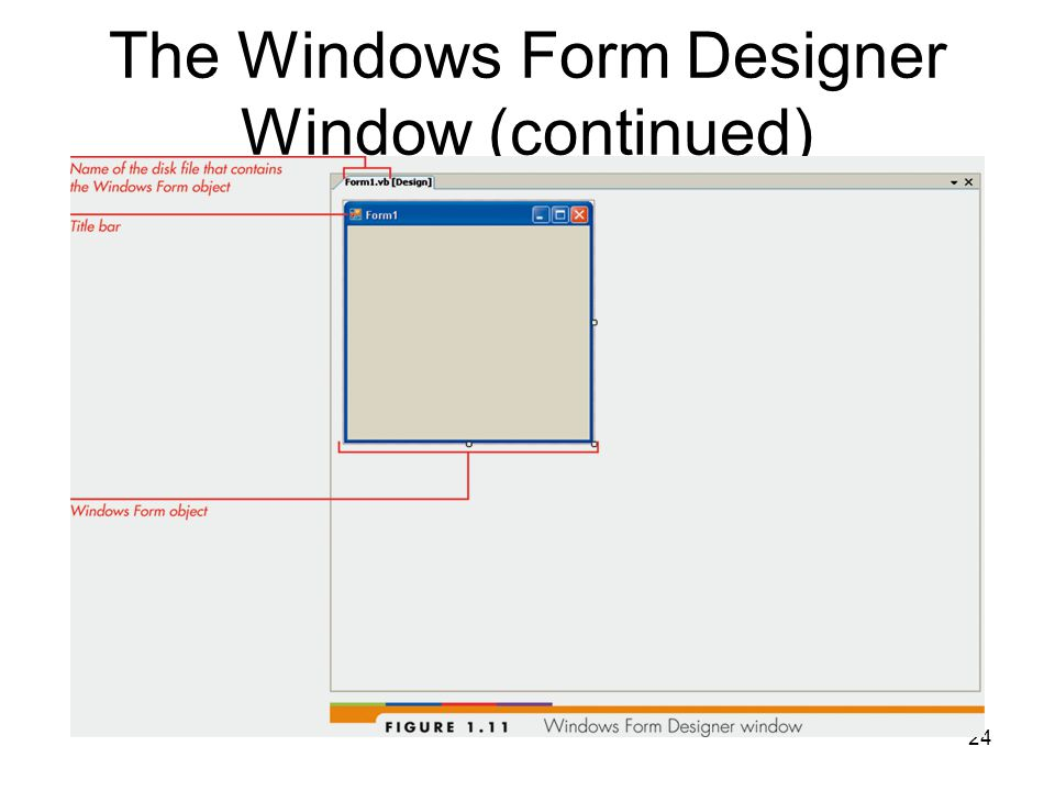 24 The Windows Form Designer Window (continued)