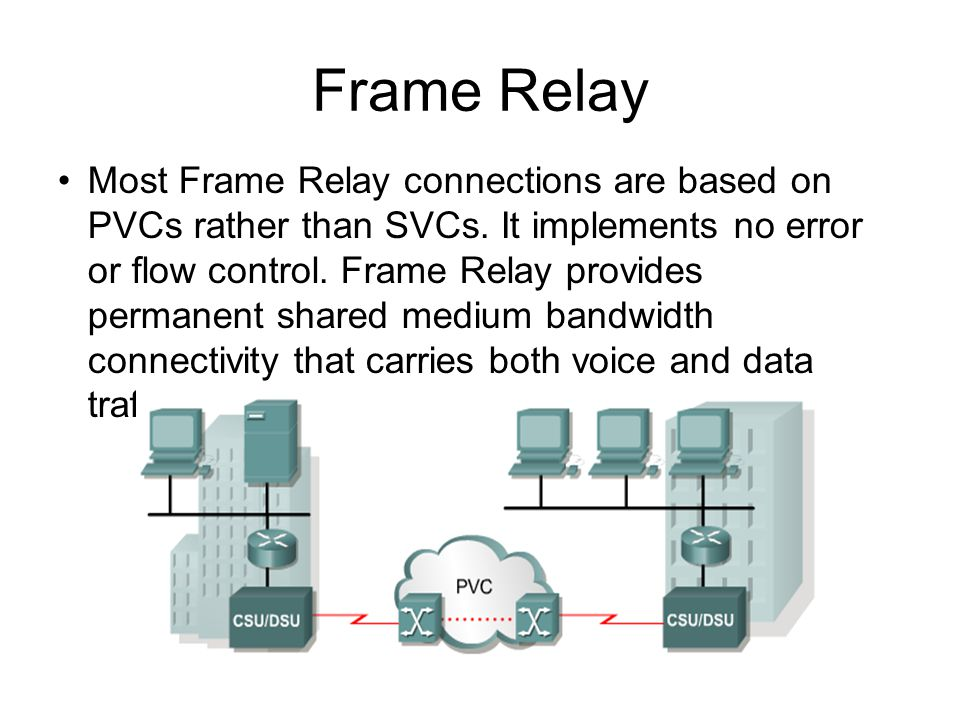 Frame Relay Most Frame Relay connections are based on PVCs rather than SVCs.