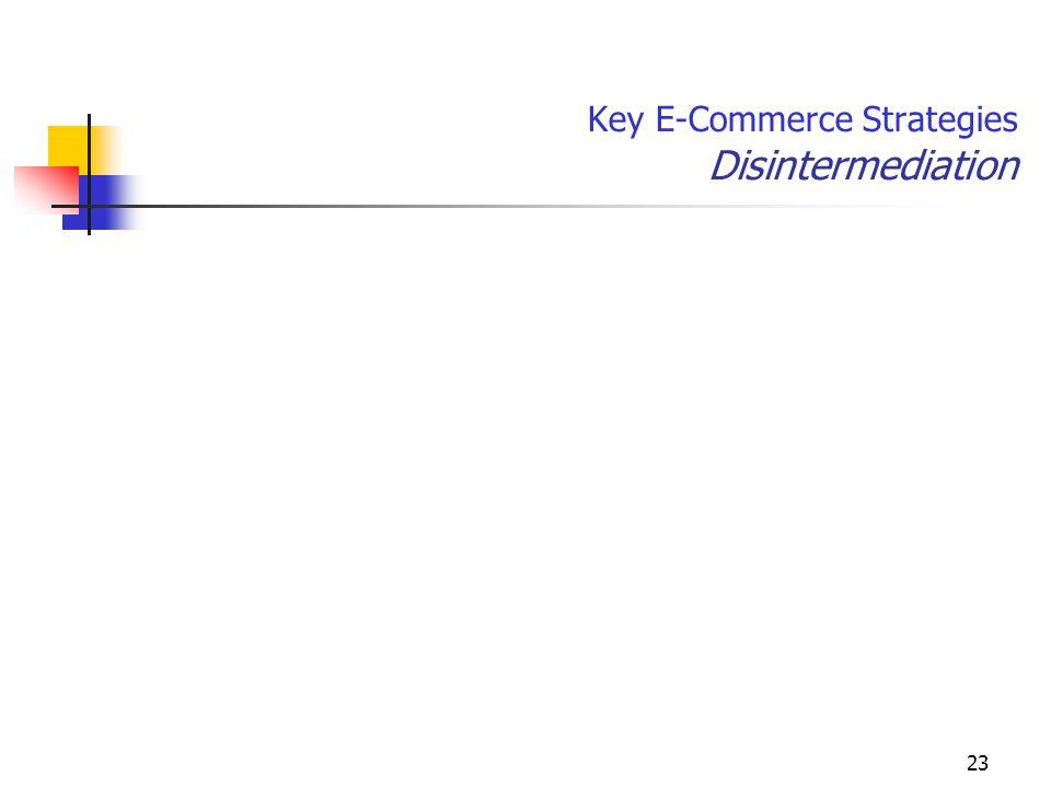 23 Key E-Commerce Strategies Disintermediation