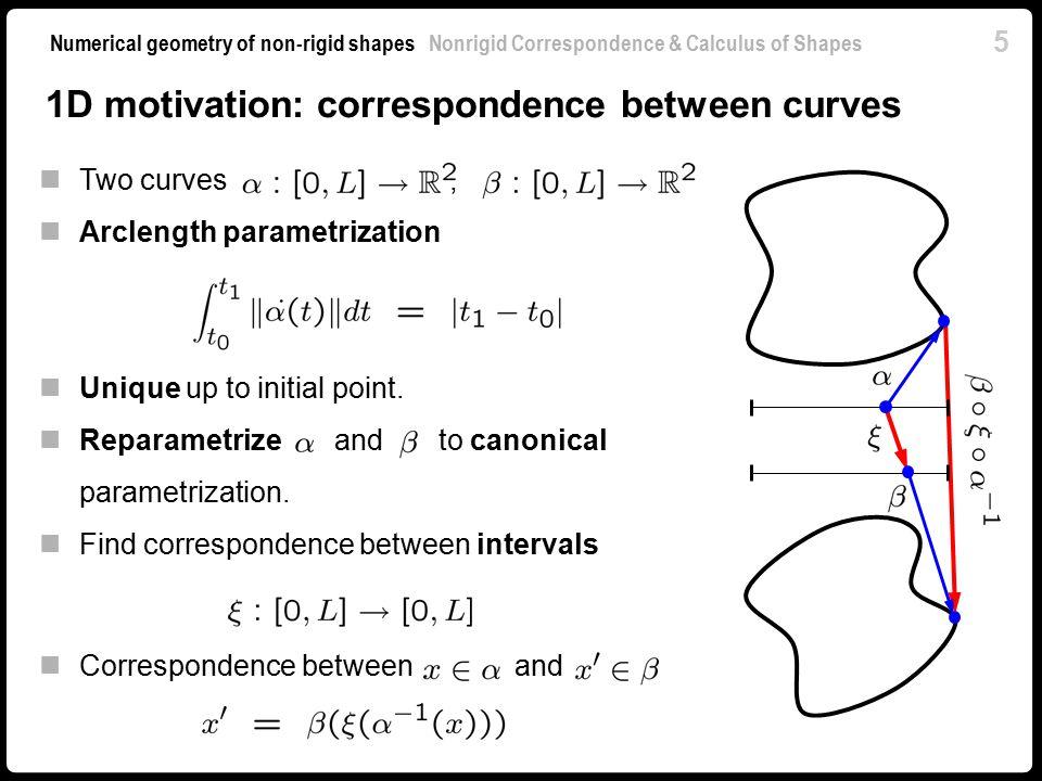 1 Numerical geometry of non-rigid shapes Nonrigid Correspondence ...