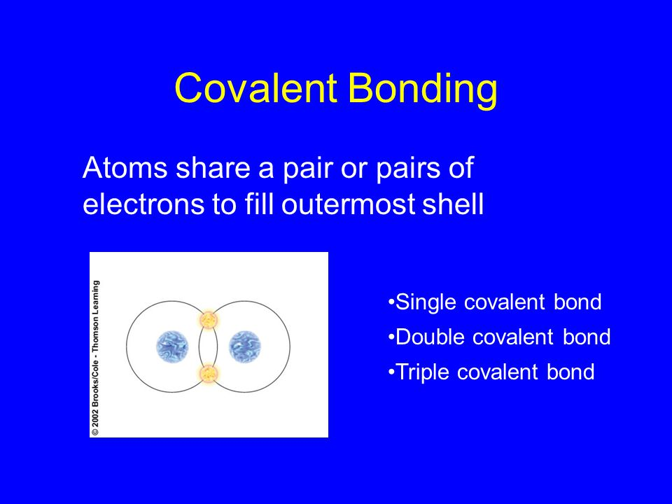 Covalent Bonding Atoms share a pair or pairs of electrons to fill outermost shell Single covalent bond Double covalent bond Triple covalent bond