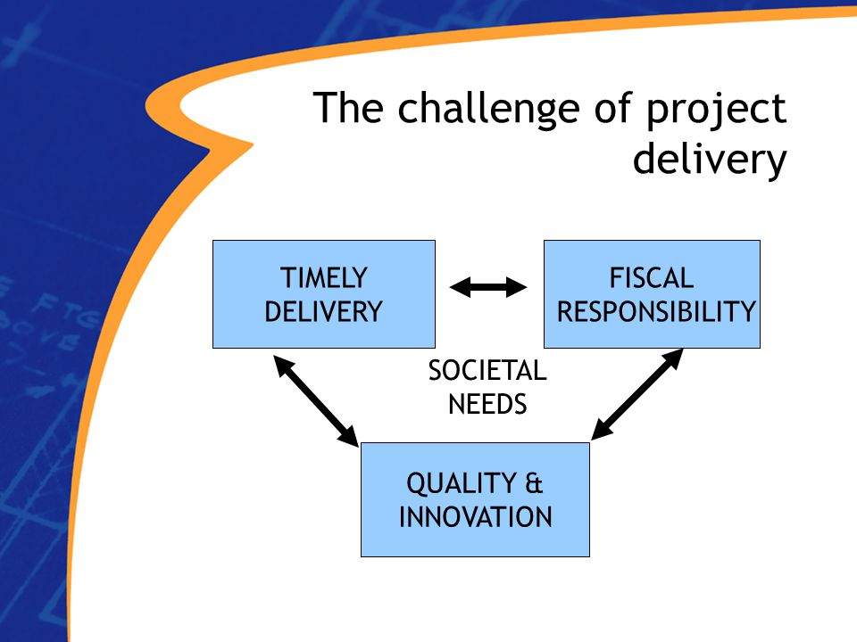 The challenge of project delivery TIMELY DELIVERY FISCAL RESPONSIBILITY QUALITY & INNOVATION SOCIETAL NEEDS