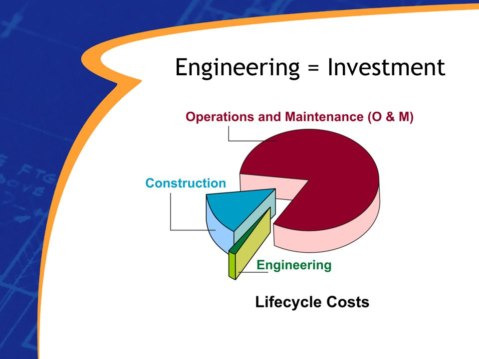 Engineering = Investment