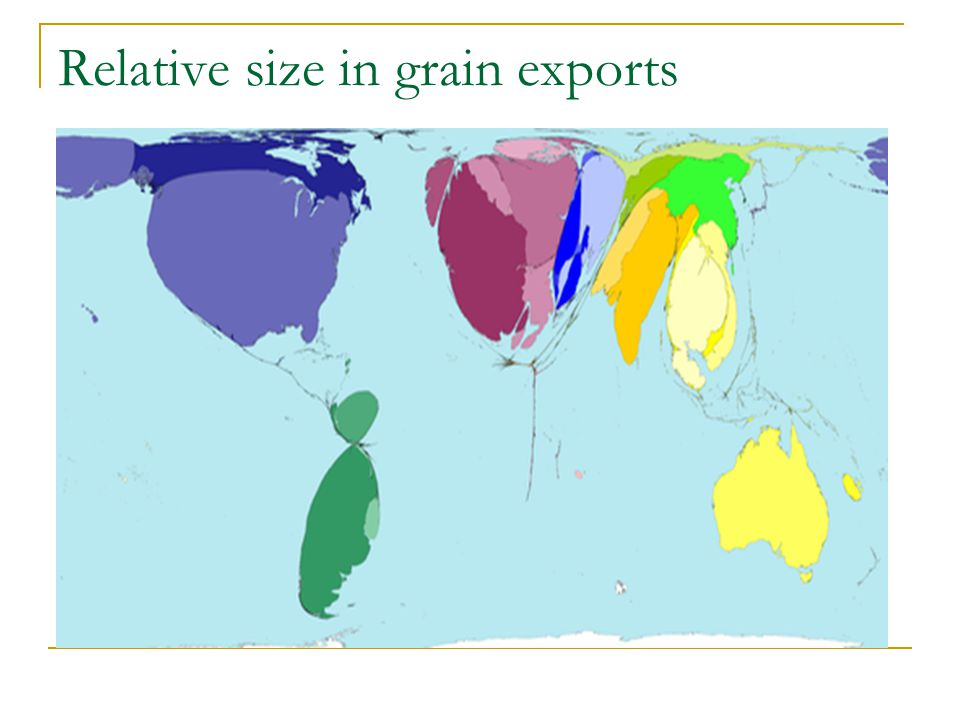 Relative size in grain exports