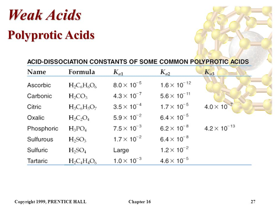 Copyright 1999, PRENTICE HALLChapter 1626 Weak Acids Polyprotic Acids Polyprotic acids have more than one ionizable proton.