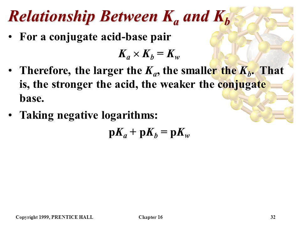 Copyright 1999, PRENTICE HALLChapter 1631 Relationship Between K a and K b We need to quantify the relationship between strength of acid and conjugate base.