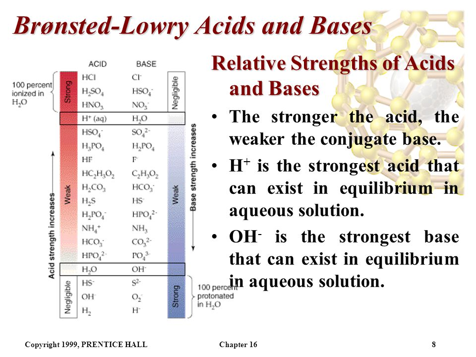 Copyright 1999, PRENTICE HALLChapter 167 Brønsted-Lowry Acids and Bases Conjugate Acid-Base Pairs Whatever is left of the acid after the proton is donated is called its conjugate base.