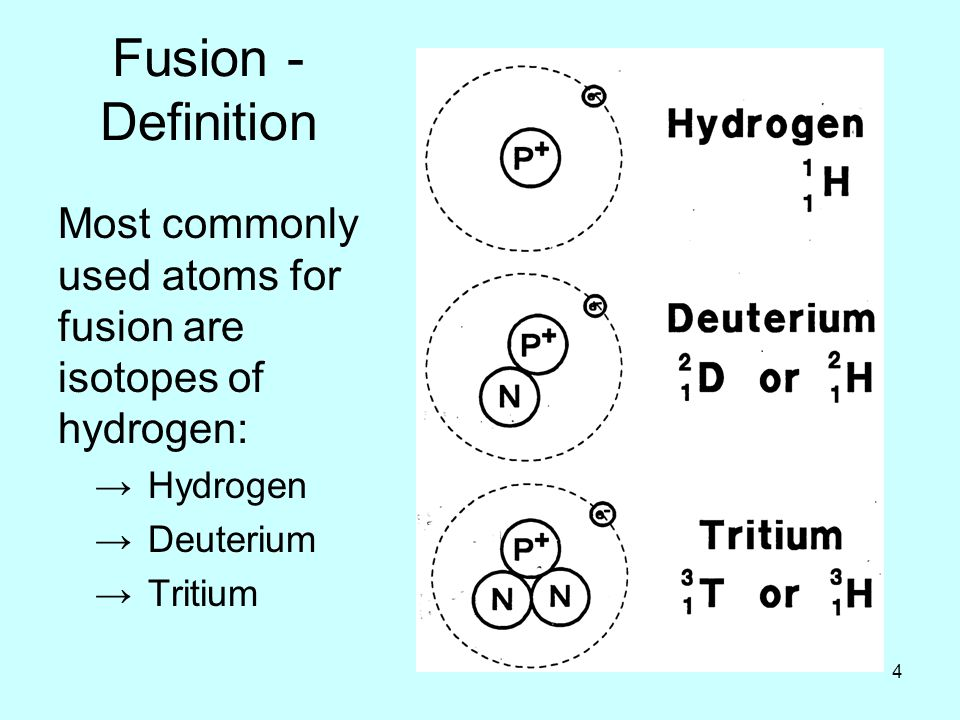 4 Fusion - Definition Most commonly used atoms for fusion are isotopes of hydrogen: →Hydrogen →Deuterium →Tritium