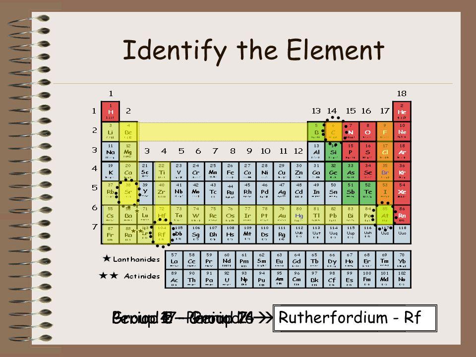 period 7 element periodic table periodic table of elements group 14 name - Periodic Table Name Of Group 14