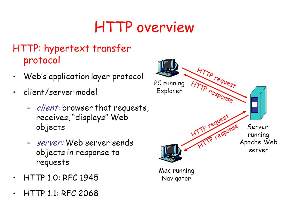 HTTP overview HTTP: hypertext transfer protocol Web's application layer protocol client/server model –client: browser that requests, receives, displays Web objects –server: Web server sends objects in response to requests HTTP 1.0: RFC 1945 HTTP 1.1: RFC 2068 PC running Explorer Server running Apache Web server Mac running Navigator HTTP request HTTP response