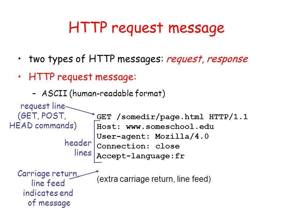 HTTP request message two types of HTTP messages: request, response HTTP request message: –ASCII (human-readable format) GET /somedir/page.html HTTP/1.1 Host:   User-agent: Mozilla/4.0 Connection: close Accept-language:fr (extra carriage return, line feed) request line (GET, POST, HEAD commands) header lines Carriage return, line feed indicates end of message