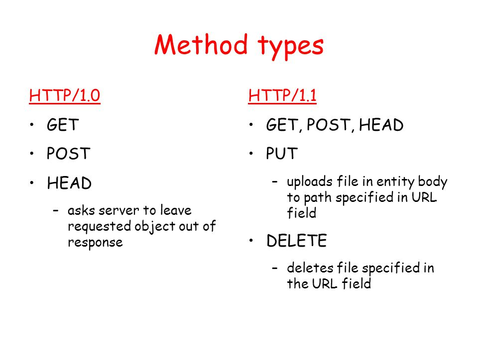 Method types HTTP/1.0 GET POST HEAD –asks server to leave requested object out of response HTTP/1.1 GET, POST, HEAD PUT –uploads file in entity body to path specified in URL field DELETE –deletes file specified in the URL field