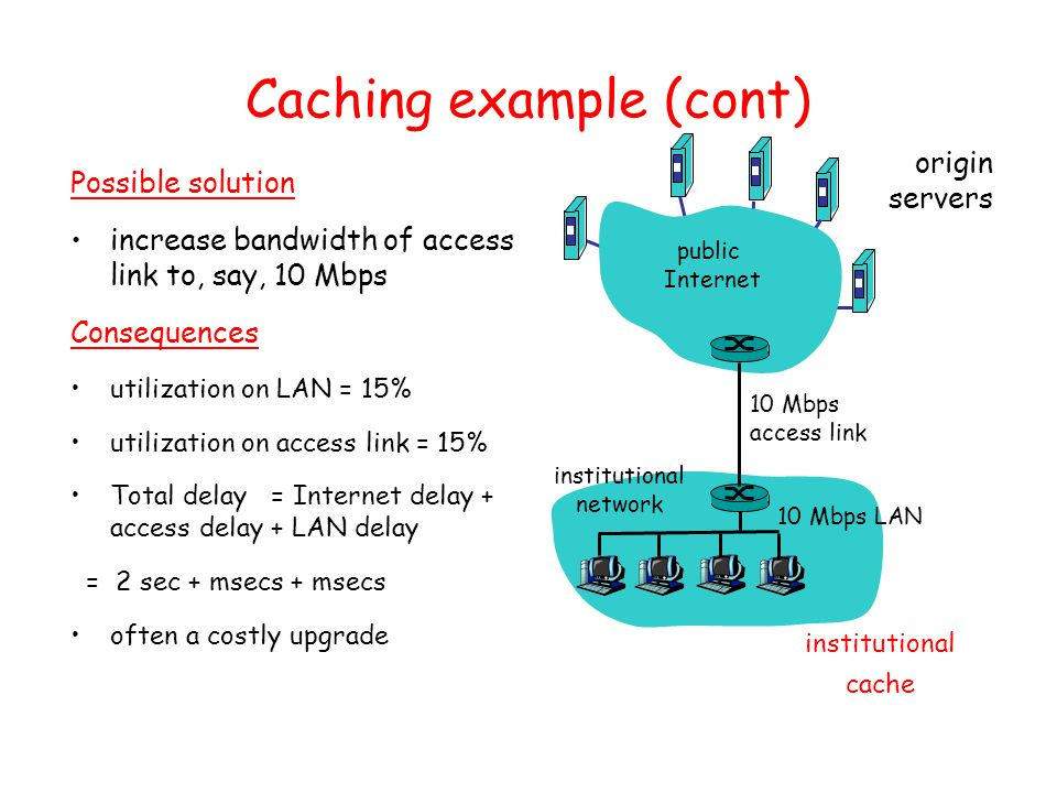 Caching example (cont) Possible solution increase bandwidth of access link to, say, 10 Mbps Consequences utilization on LAN = 15% utilization on access link = 15% Total delay = Internet delay + access delay + LAN delay = 2 sec + msecs + msecs often a costly upgrade origin servers public Internet institutional network 10 Mbps LAN 10 Mbps access link institutional cache