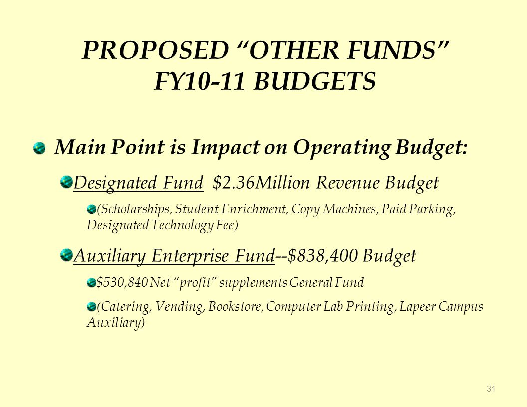 PROPOSED OTHER FUNDS FY10-11 BUDGETS 31 Main Point is Impact on Operating Budget: Designated Fund $2.36Million Revenue Budget (Scholarships, Student Enrichment, Copy Machines, Paid Parking, Designated Technology Fee) Auxiliary Enterprise Fund--$838,400 Budget $530,840 Net profit supplements General Fund (Catering, Vending, Bookstore, Computer Lab Printing, Lapeer Campus Auxiliary)
