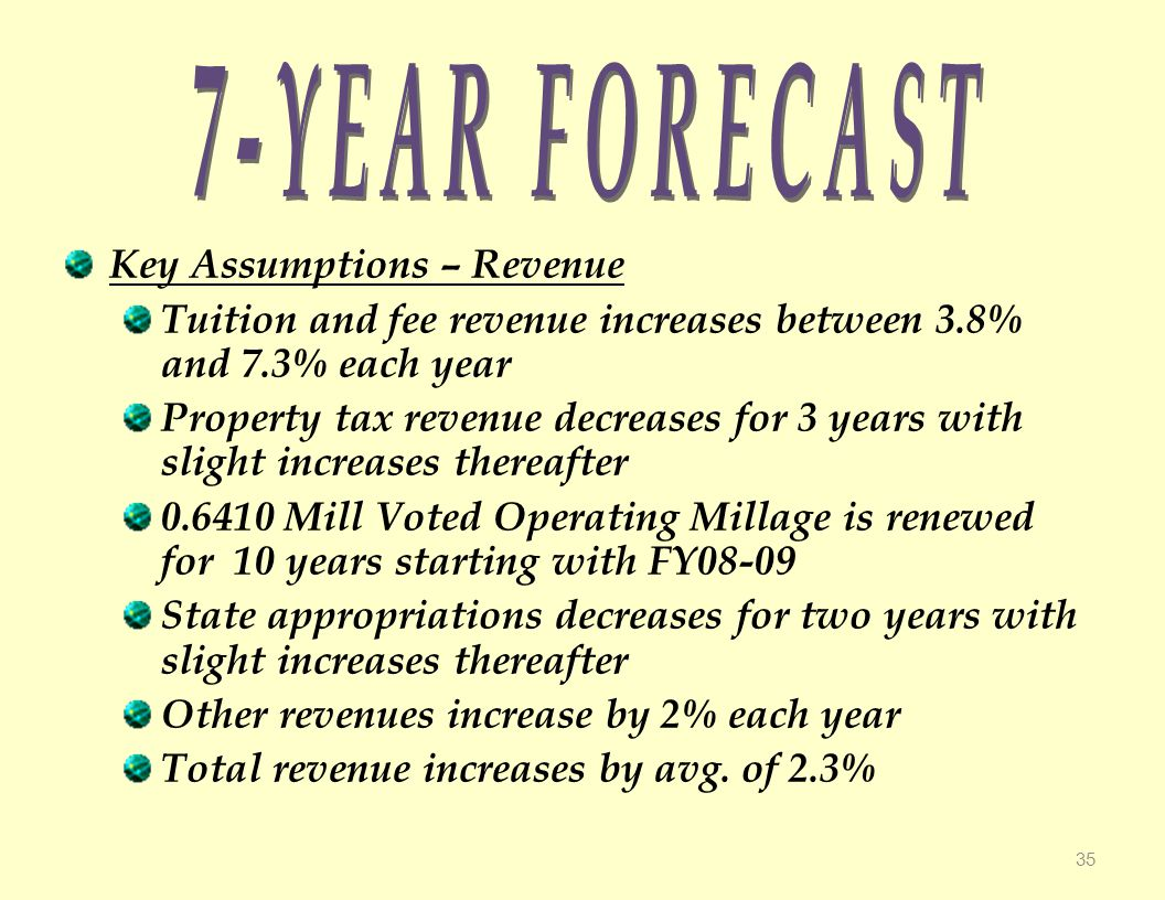 Key Assumptions – Revenue Tuition and fee revenue increases between 3.8% and 7.3% each year Property tax revenue decreases for 3 years with slight increases thereafter Mill Voted Operating Millage is renewed for 10 years starting with FY08-09 State appropriations decreases for two years with slight increases thereafter Other revenues increase by 2% each year Total revenue increases by avg.