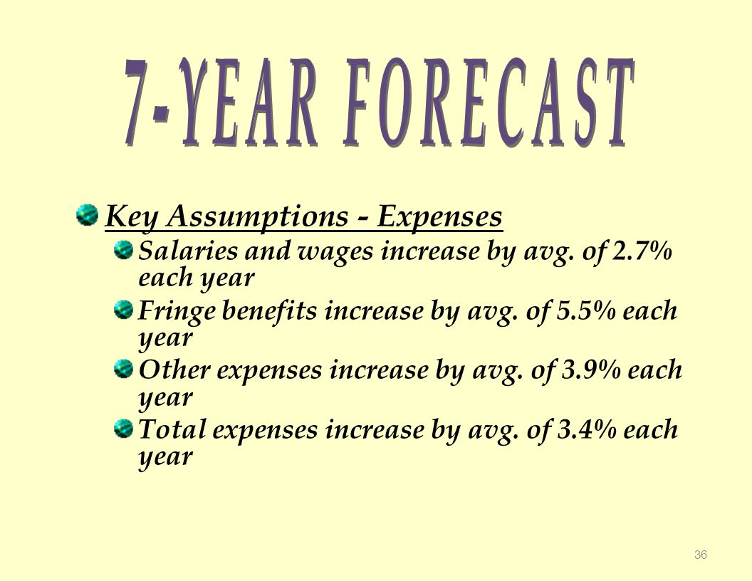 Key Assumptions - Expenses Salaries and wages increase by avg.