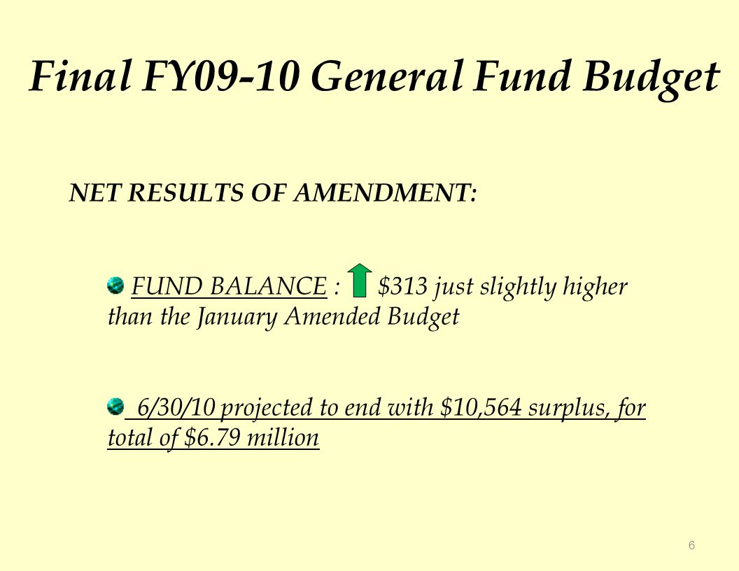 Final FY09-10 General Fund Budget 6 NET RESULTS OF AMENDMENT: FUND BALANCE : $313 just slightly higher than the January Amended Budget 6/30/10 projected to end with $10,564 surplus, for total of $6.79 million