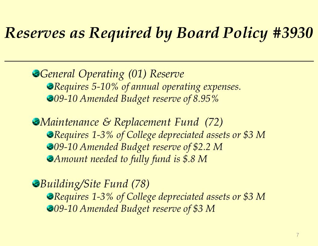 Reserves as Required by Board Policy #3930 General Operating (01) Reserve Requires 5-10% of annual operating expenses.