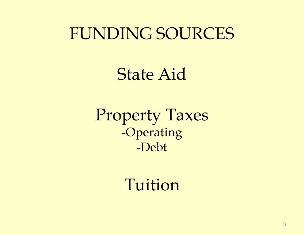 FUNDING SOURCES State Aid Property Taxes -Operating -Debt Tuition 8