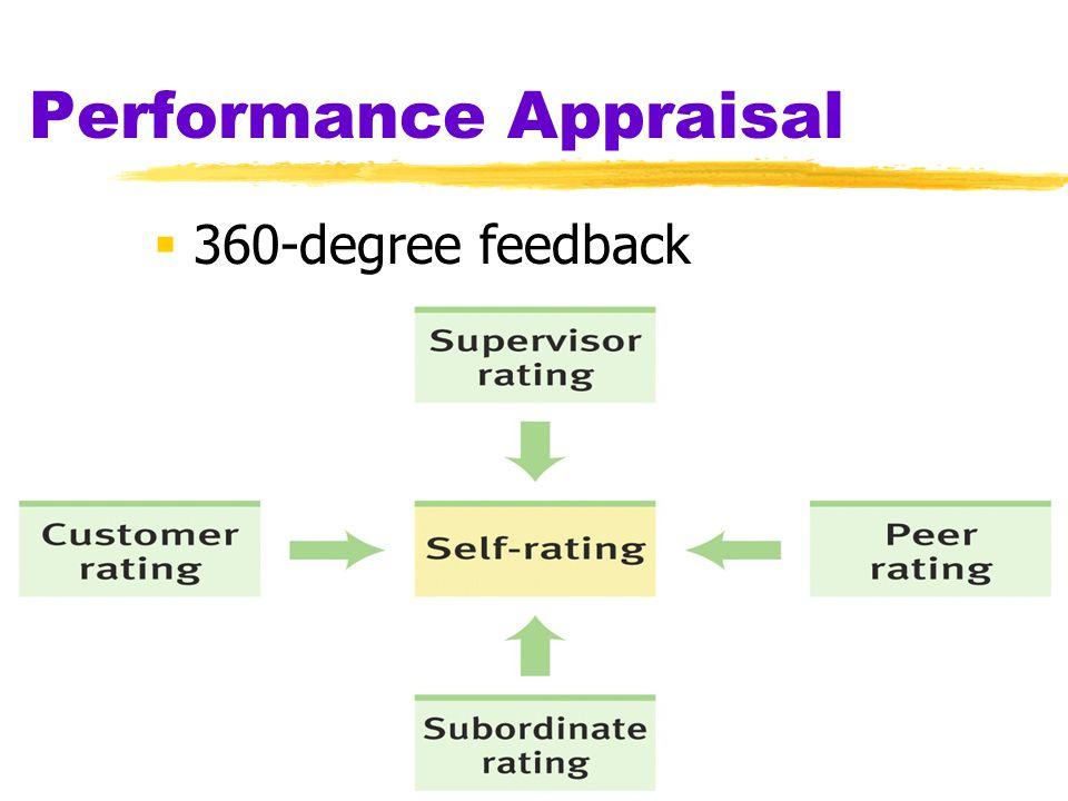 Performance Appraisal  360-degree feedback