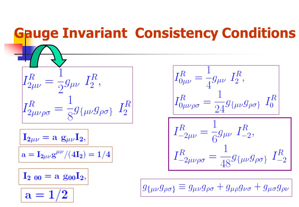 Gauge Invariant Consistency Conditions