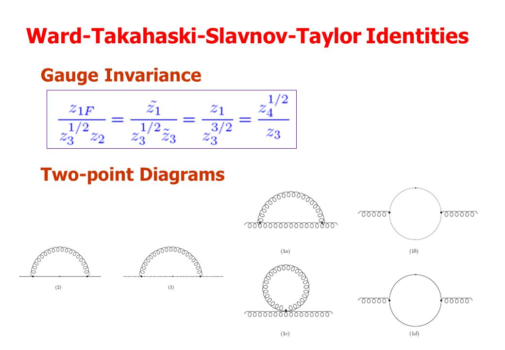 Ward-Takahaski-Slavnov-Taylor Identities Gauge Invariance Two-point Diagrams