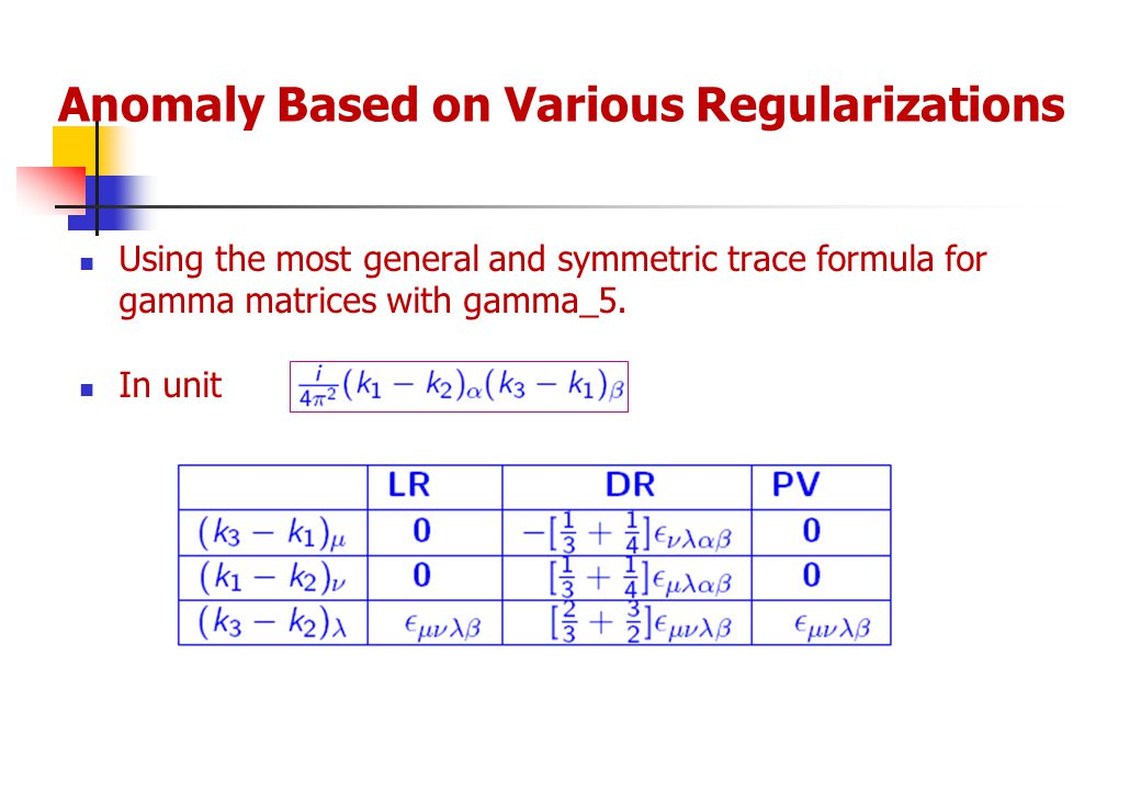 Anomaly Based on Various Regularizations Using the most general and symmetric trace formula for gamma matrices with gamma_5.