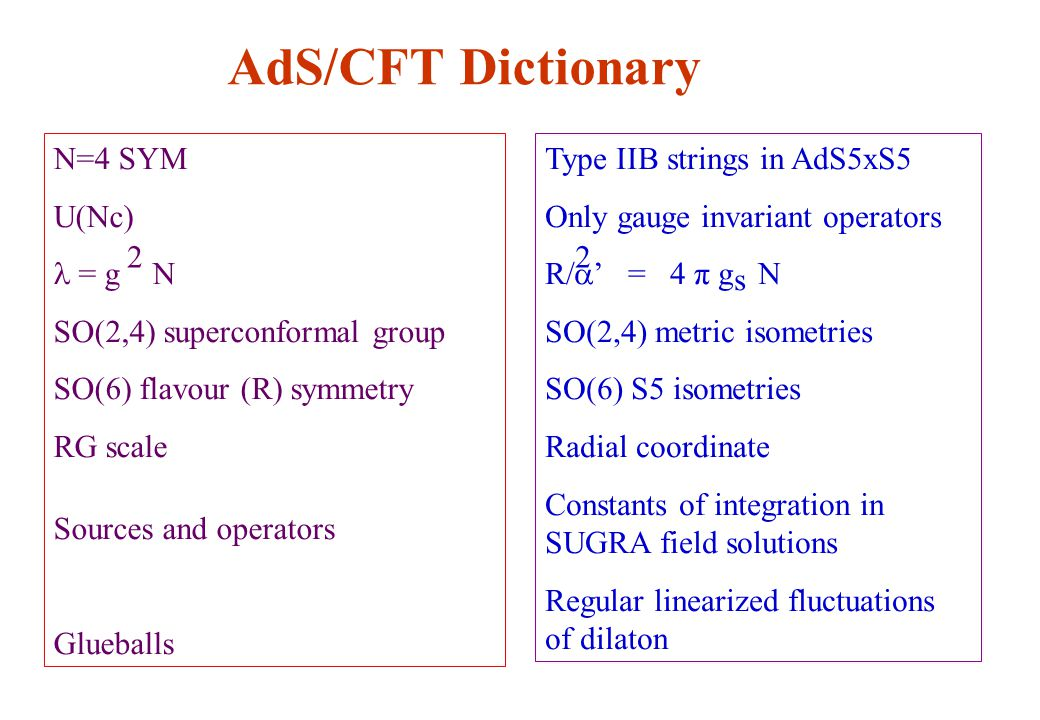 AdS/CFT Dictionary N=4 SYM U(Nc) = g N SO(2,4) superconformal group SO(6) flavour (R) symmetry RG scale Sources and operators Glueballs Type IIB strings in AdS5xS5 Only gauge invariant operators R  ' = 4 π g N SO(2,4) metric isometries SO(6) S5 isometries Radial coordinate Constants of integration in SUGRA field solutions Regular linearized fluctuations of dilaton s 22