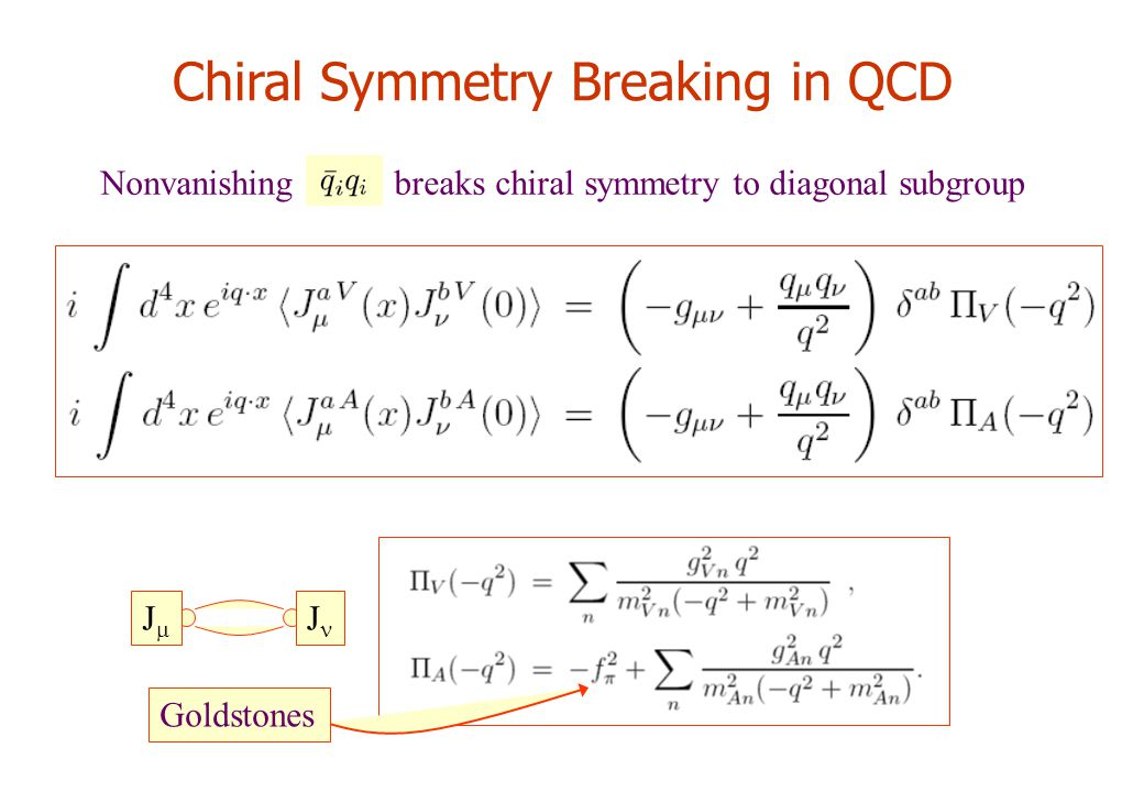 Chiral Symmetry Breaking in QCD Nonvanishing breaks chiral symmetry to diagonal subgroup JJ J Goldstones