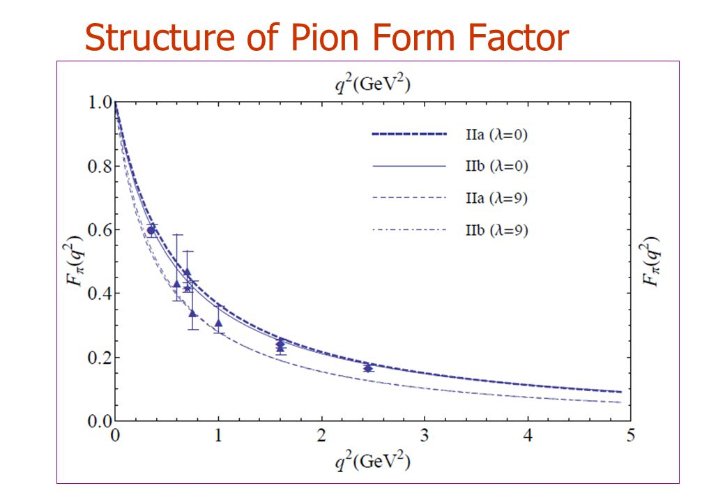 Structure of Pion Form Factor