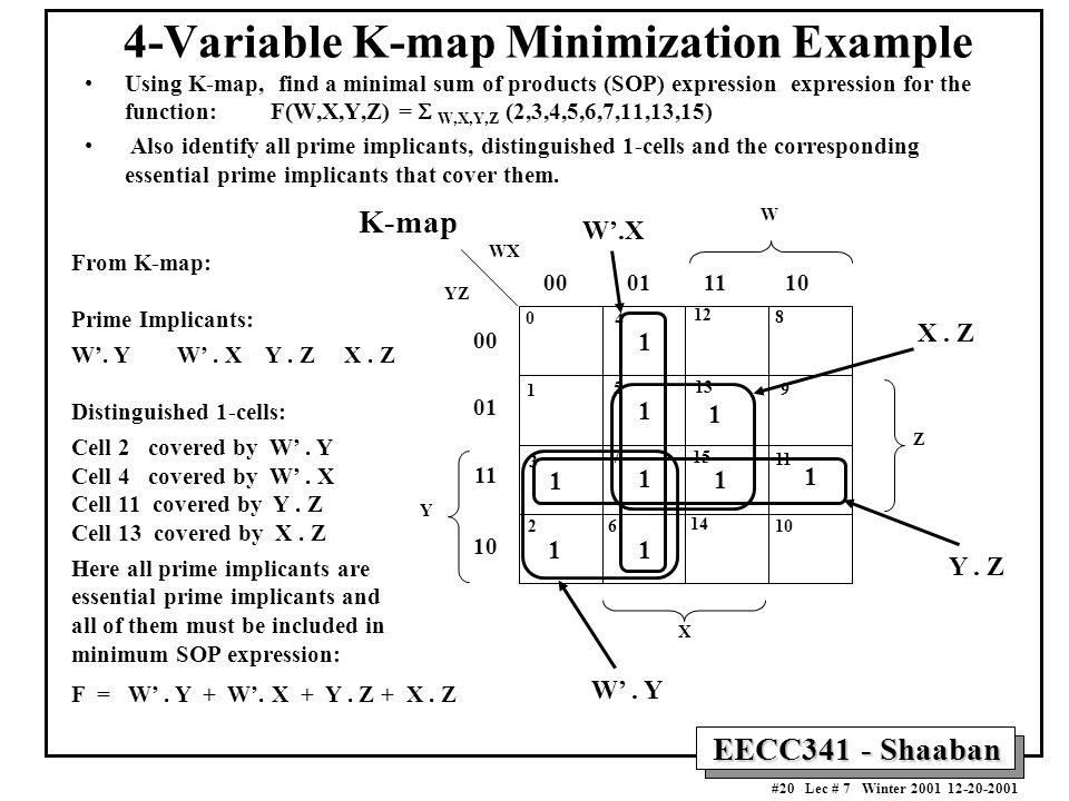 EECC341 - Shaaban #20 Lec # 7 Winter 2001 12-20-2001 4-Variable K-map Minimization Example Using K-map, find a minimal sum of products (SOP) expression expression for the function: F(W,X,Y,Z) =  W,X,Y,Z (2,3,4,5,6,7,11,13,15) Also identify all prime implicants, distinguished 1-cells and the corresponding essential prime implicants that cover them.