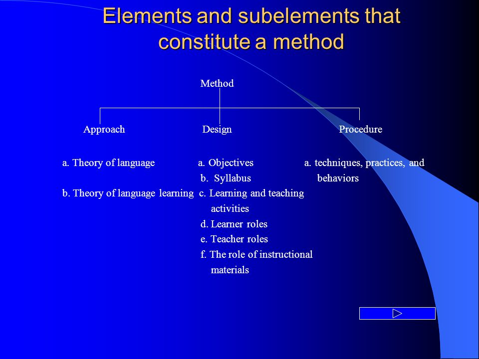 Elements and subelements that constitute a method Method Approach Design Procedure a.