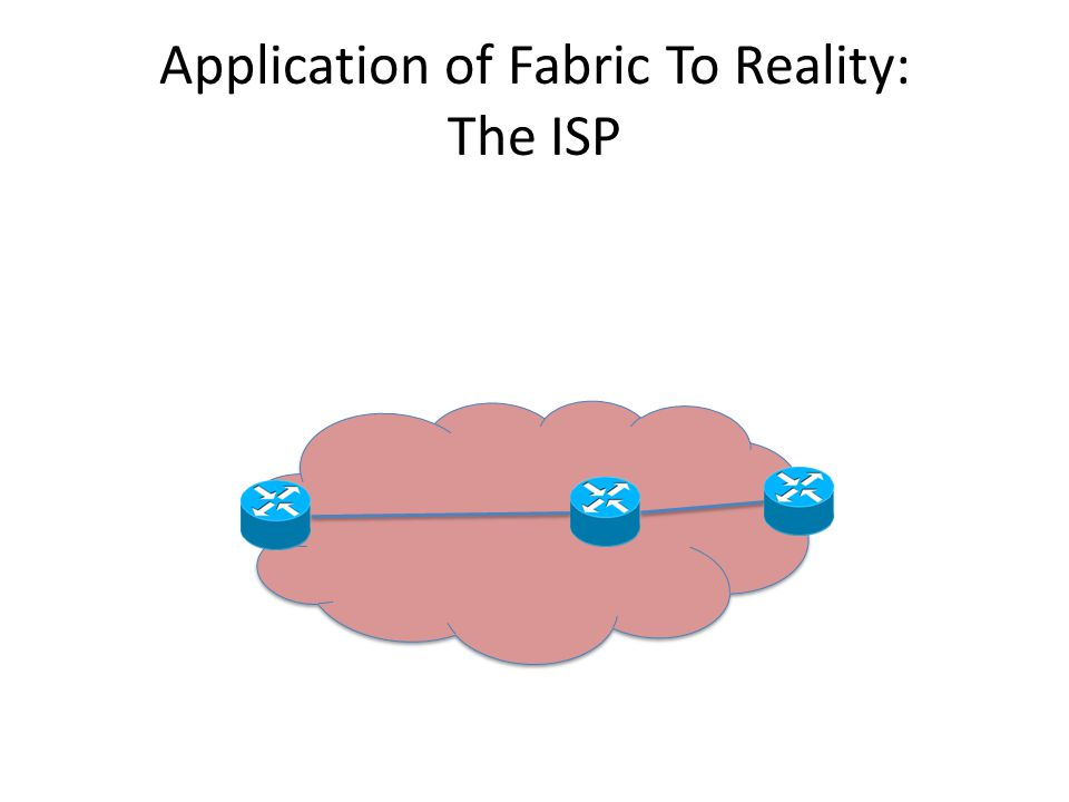 Application of Fabric To Reality: The ISP