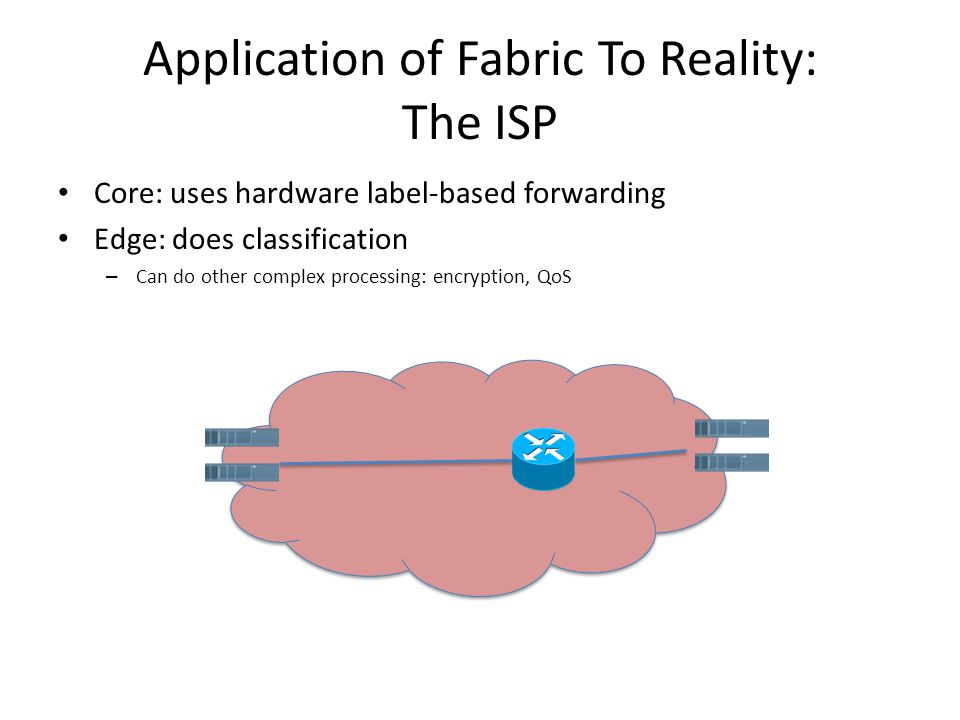Application of Fabric To Reality: The ISP Core: uses hardware label-based forwarding Edge: does classification – Can do other complex processing: encryption, QoS